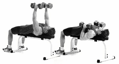 Image result for dumbbell close grip bench press